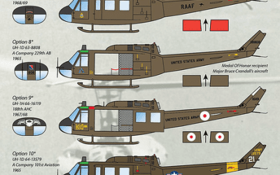 """AMI Aussie Modeller International review of the """"Ride of the Valkyries"""" decal sheet for the Kitty Hawk Uh-1D/H"""