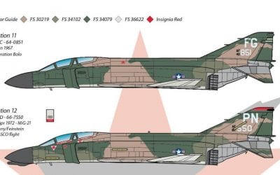 DN Models review – Werner's Wings with Mission Models – the better recipe for the C-type